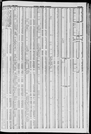 Primary view of object titled 'Saturday Morning Advertiser (Durant, Okla.), Vol. 4, No. 47, Ed. 1, Saturday, October 13, 1917'.
